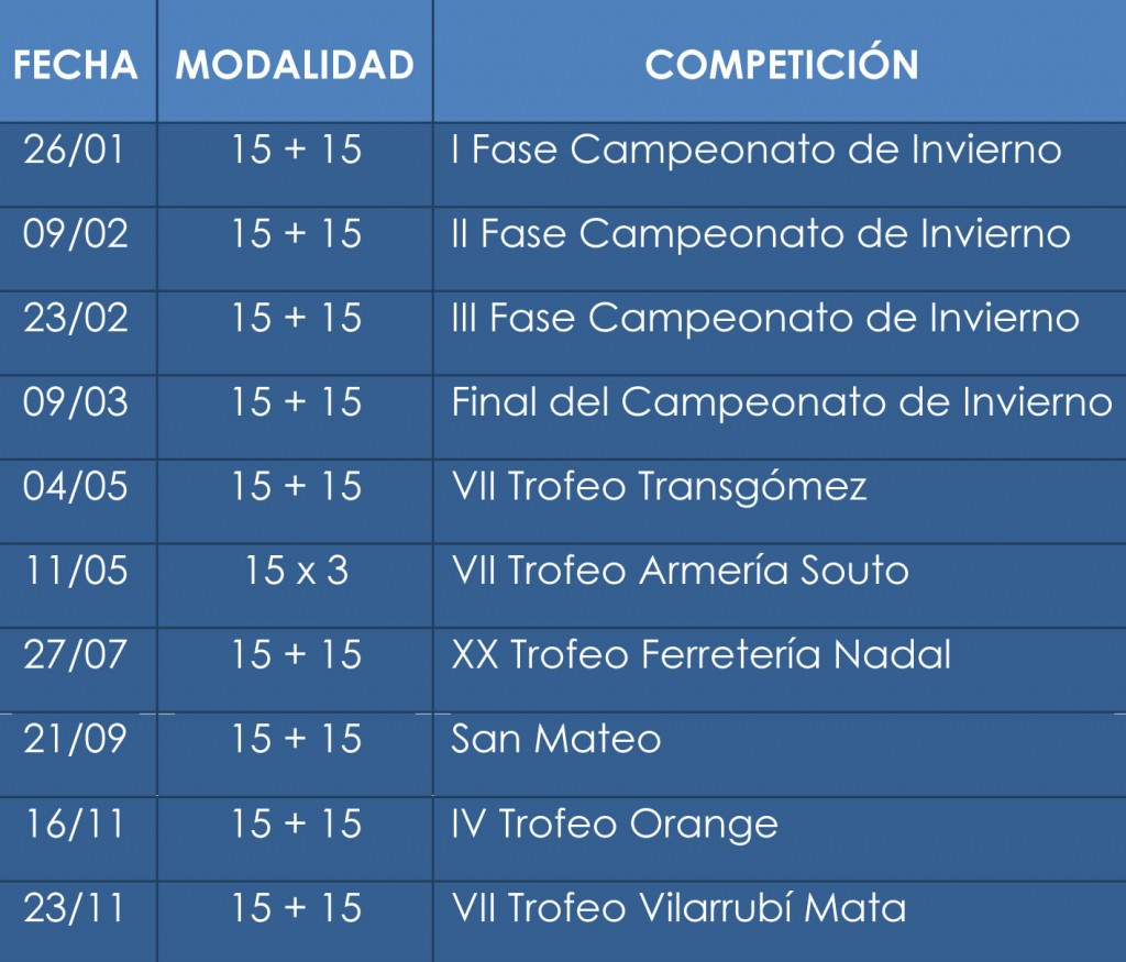 TIRADAS PARA EL MASTER DE PRECISION 2014